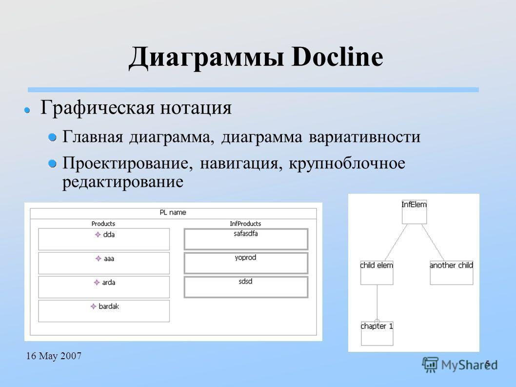 16 May 2007 5 Диаграммы Docline Графическая нотация Главная диаграмма, диаграмма вариативности Проектирование, навигация, крупноблочное редактирование