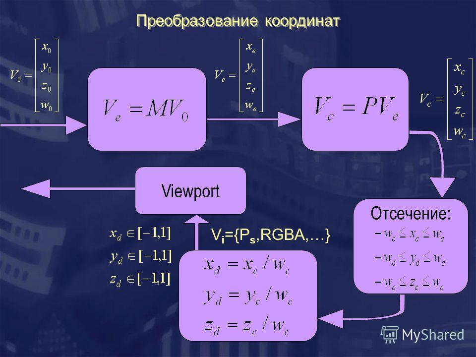 Преобразование координат Отсечение: Viewport V i ={P s,RGBA,…}