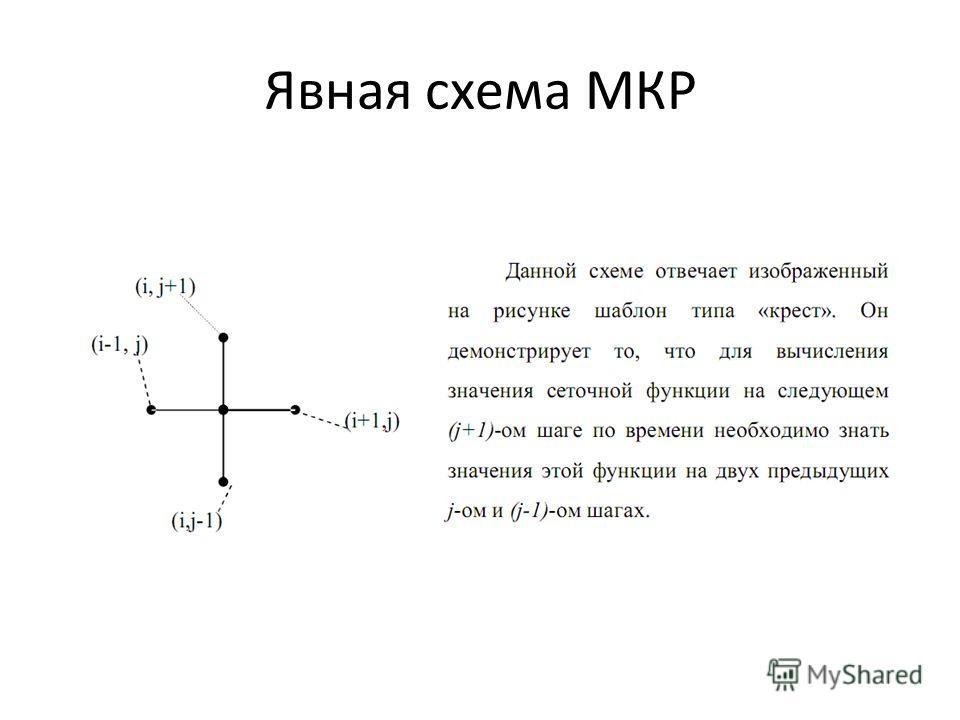 Явная схема МКР