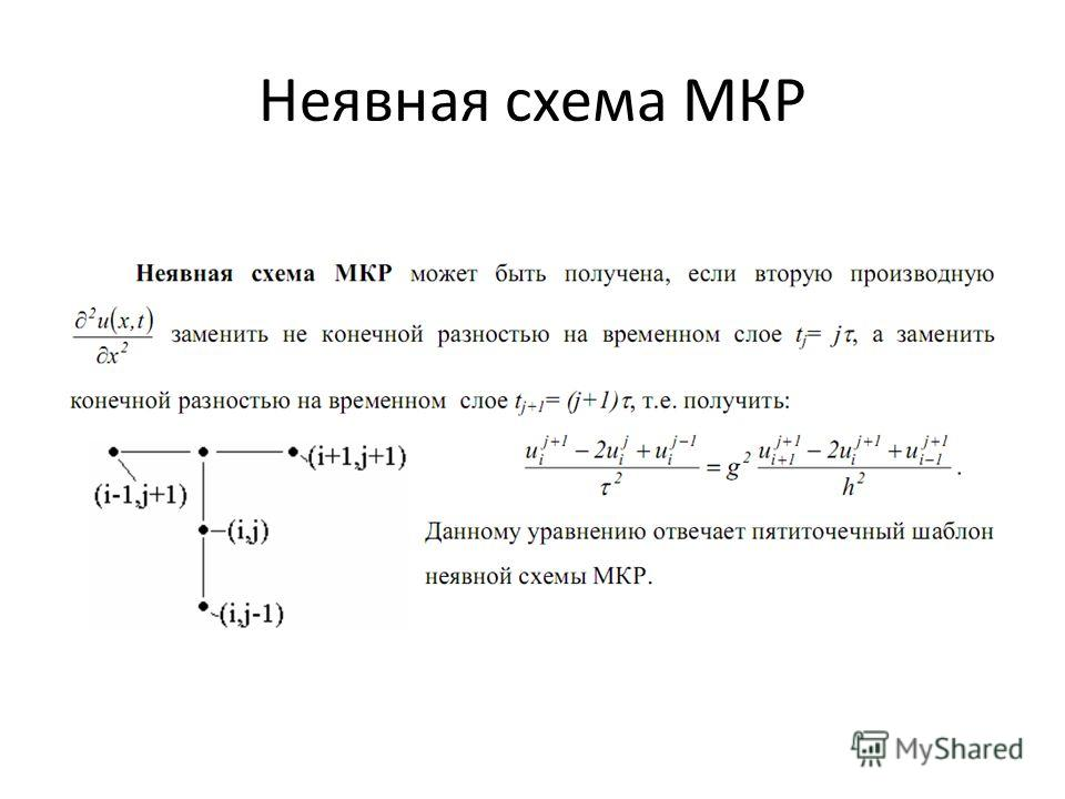 Неявная схема МКР