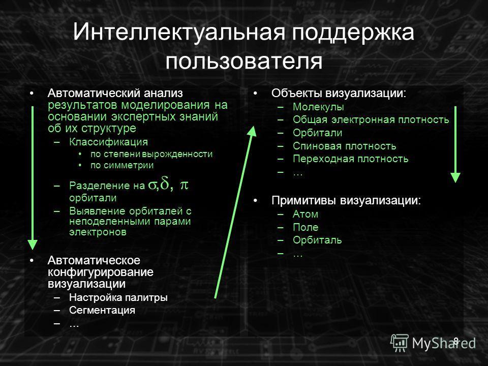 8 Интеллектуальная поддержка пользователя Автоматический анализ результатов моделирования на основании экспертных знаний об их структуре –Классификация по степени вырожденности по симметрии –Разделение на,, орбитали –Выявление орбиталей с неподеленны