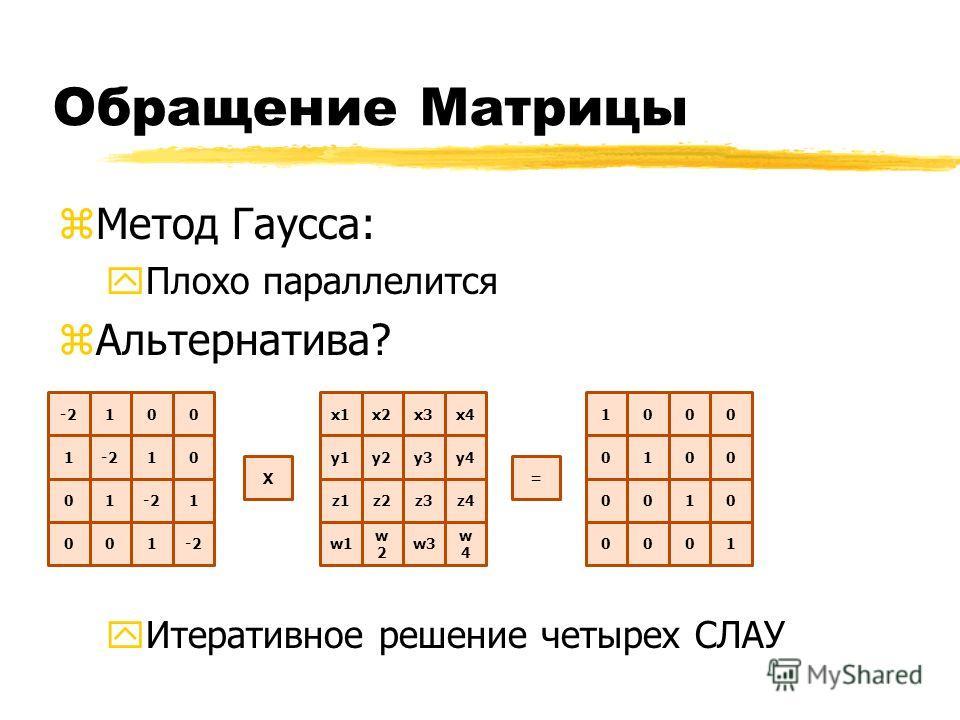 Обращение Матрицы zМетод Гаусса: yПлохо параллелится zАльтернатива? yИтеративное решение четырех СЛАУ 1 0 0 0 0 1 0 0 0 0 1 0 0 0 0 1 = -2100 1 10 01 1 001 X x1 y1 z1 w1 x2 y2 z2 w2w2 x3 y3 z3 w3 x4 y4 z4 w4w4