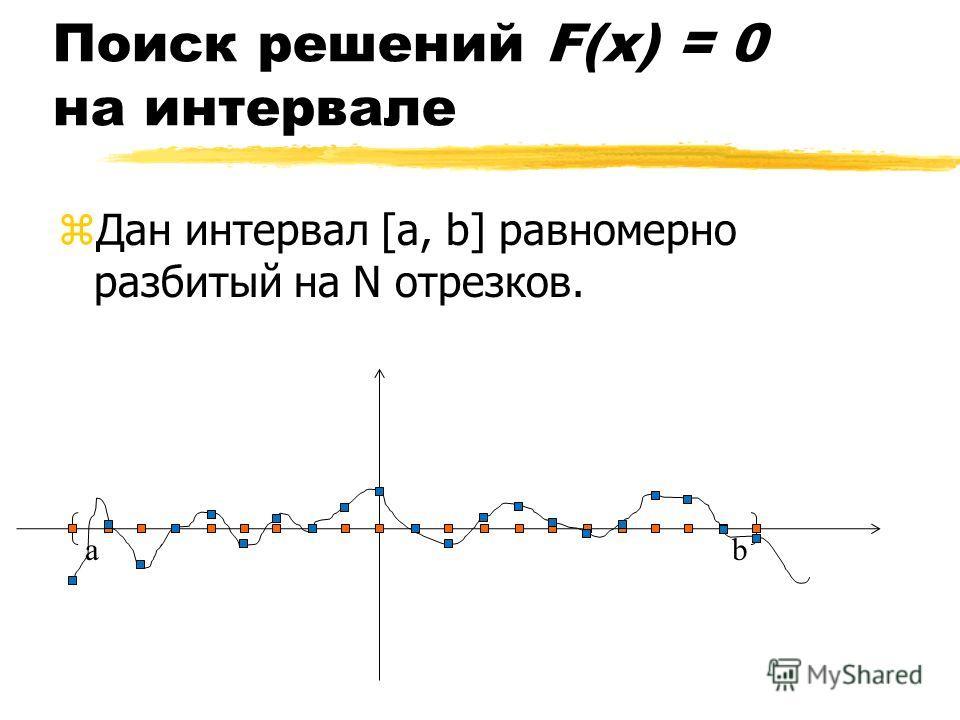 Поиск решений F(x) = 0 на интервале zДан интервал [a, b] равномерно разбитый на N отрезков. ab