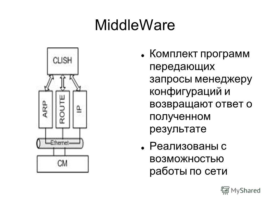 MiddleWare Комплект программ передающих запросы менеджеру конфигураций и возвращают ответ о полученном результате Реализованы с возможностью работы по сети