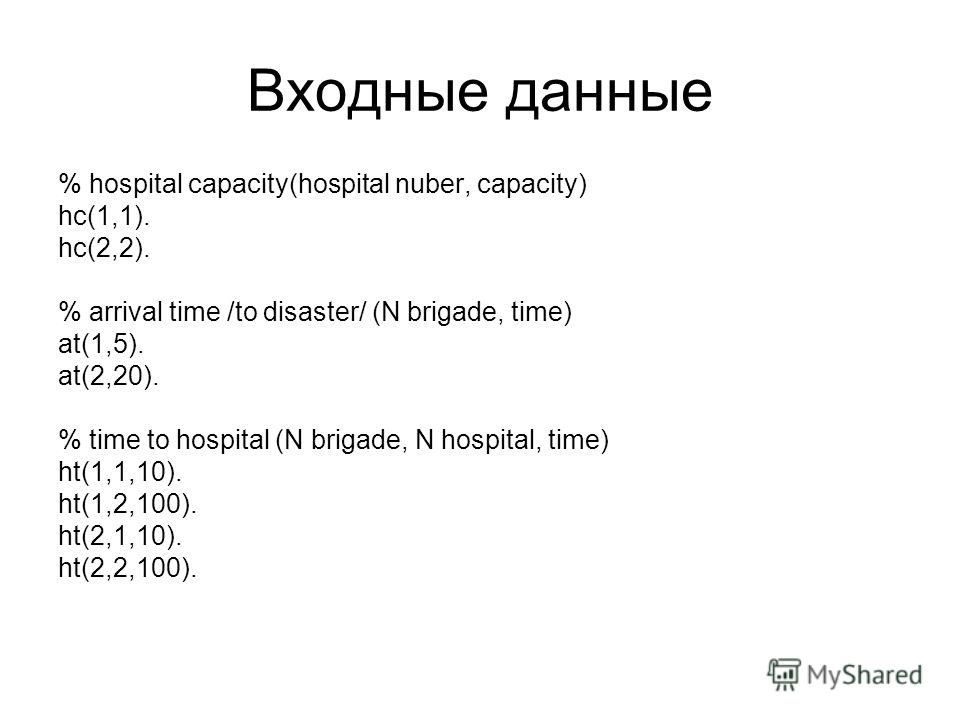 Входные данные % hospital capacity(hospital nuber, capacity) hc(1,1). hc(2,2). % arrival time /to disaster/ (N brigade, time) at(1,5). at(2,20). % time to hospital (N brigade, N hospital, time) ht(1,1,10). ht(1,2,100). ht(2,1,10). ht(2,2,100).
