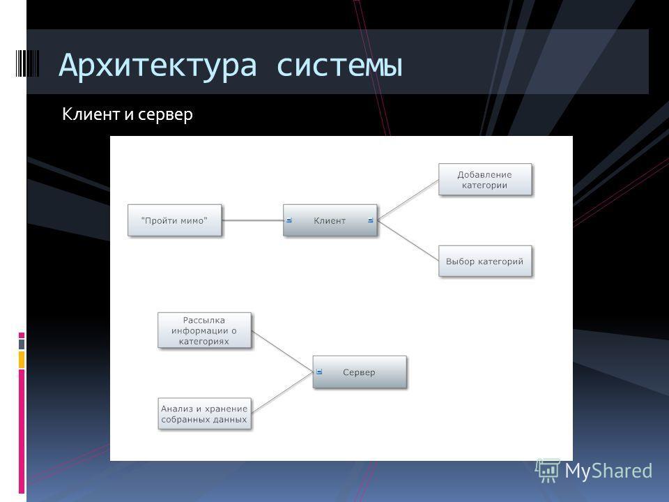 Схема системы Архитектура системы