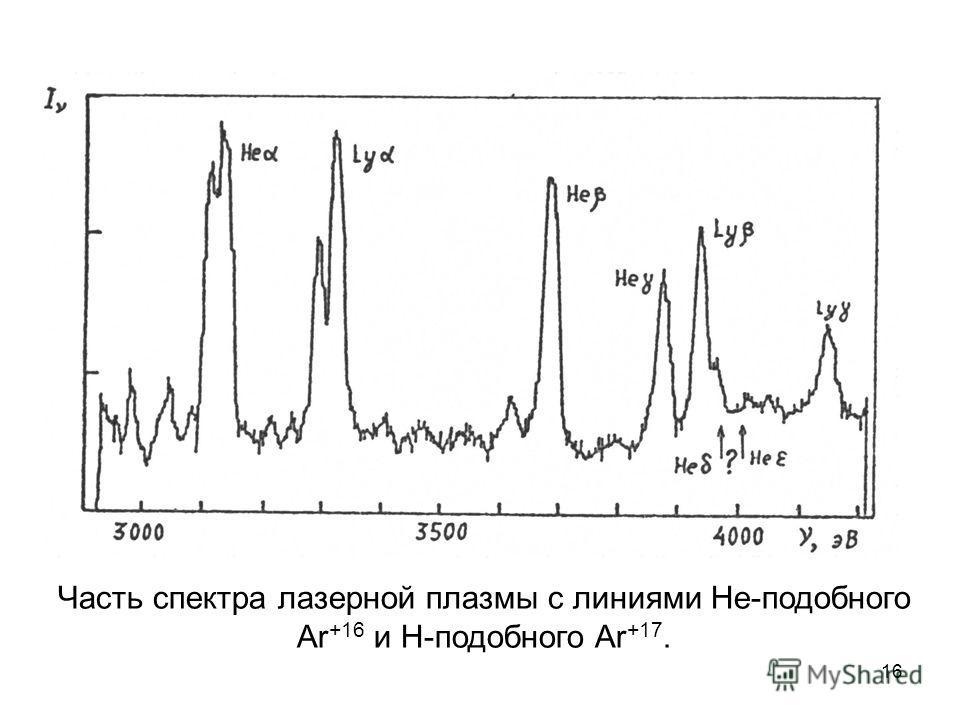 Часть спектра лазерной плазмы с линиями He-подобного Ar +16 и H-подобного Ar +17. 16