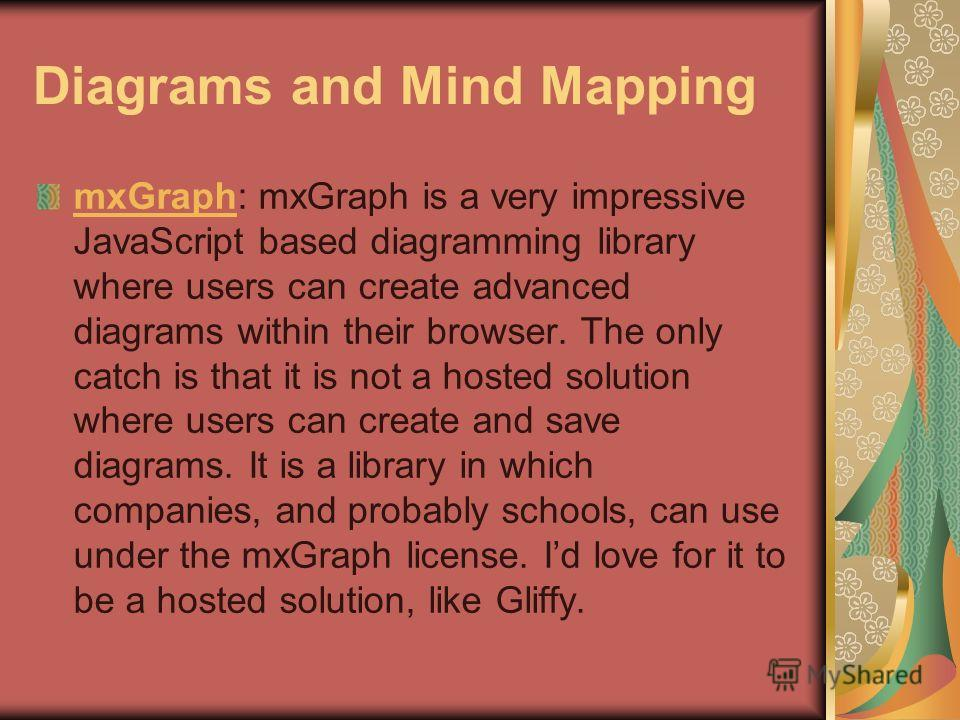 Diagrams and Mind Mapping mxGraphmxGraph: mxGraph is a very impressive JavaScript based diagramming library where users can create advanced diagrams within their browser. The only catch is that it is not a hosted solution where users can create and s