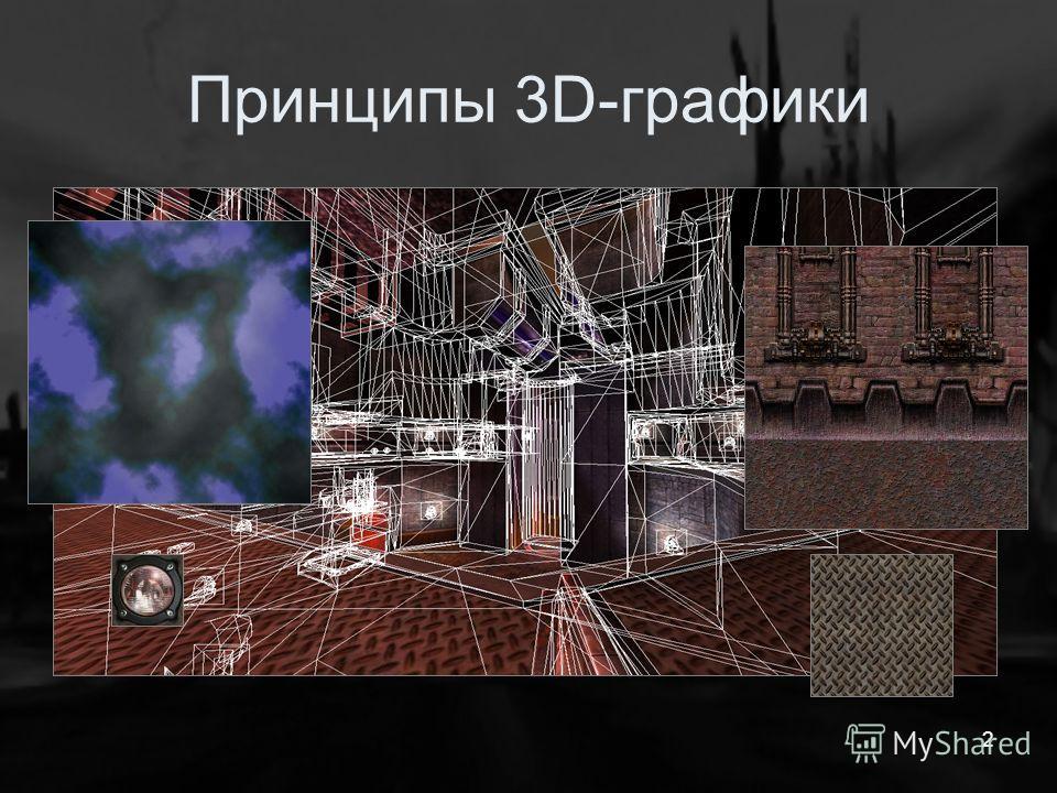 2 Принципы 3D-графики