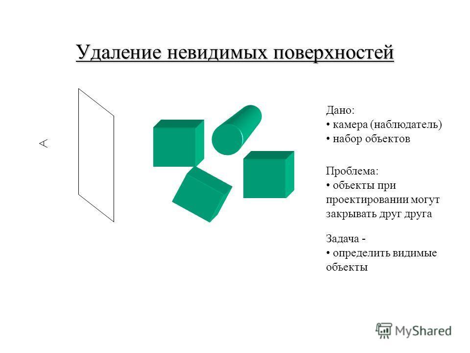Удаление невидимых поверхностей Дано: камера (наблюдатель) набор объектов Задача - определить видимые объекты Проблема: объекты при проектировании могут закрывать друг друга