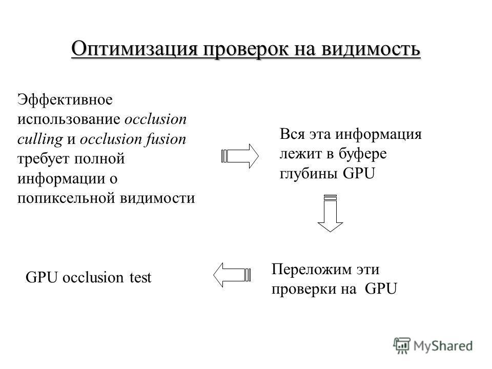 Оптимизация проверок на видимость Эффективное использование occlusion culling и occlusion fusion требует полной информации о попиксельной видимости Вся эта информация лежит в буфере глубины GPU Переложим эти проверки на GPU GPU occlusion test