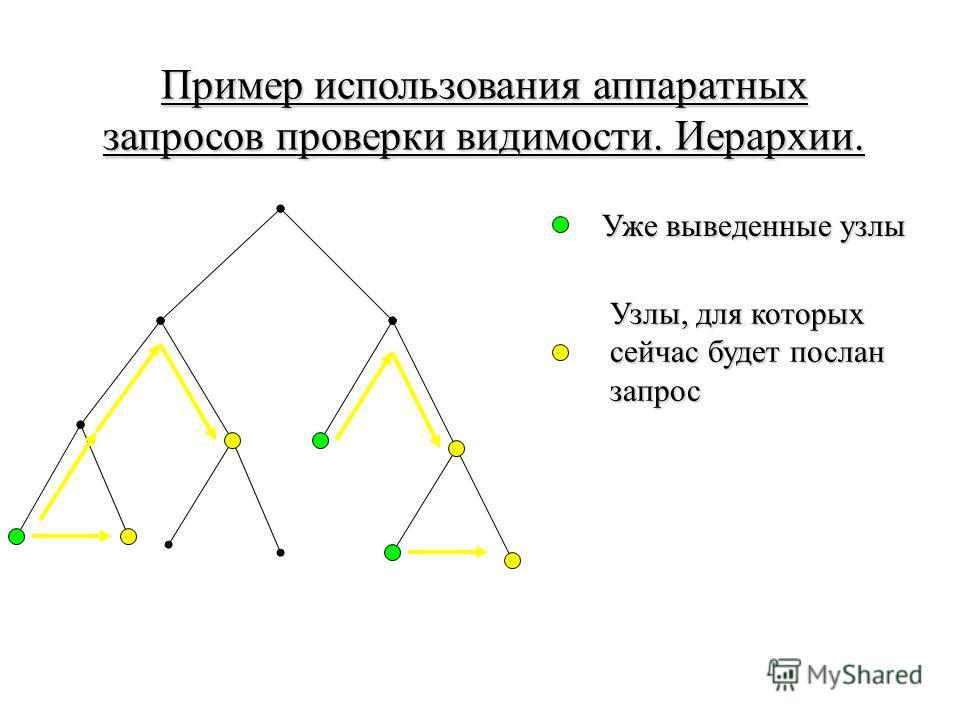 Пример использования аппаратных запросов проверки видимости. Иерархии. Уже выведенные узлы Узлы, для которых сейчас будет послан запрос
