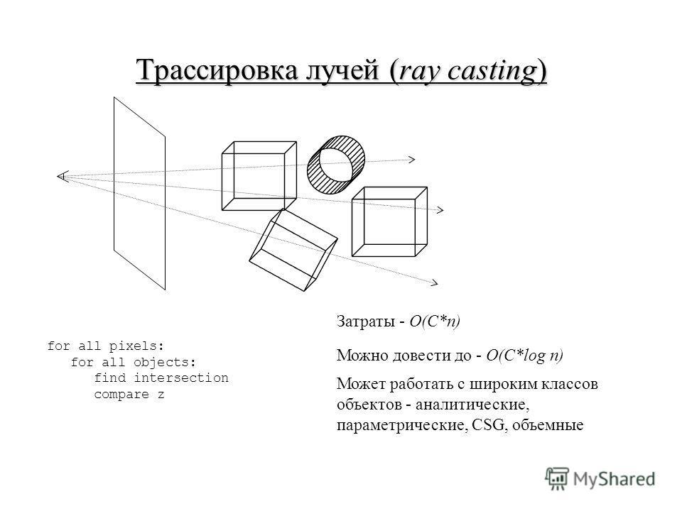 Трассировка лучей (ray casting) for all pixels: for all objects: find intersection compare z Затраты - O(C*n) Можно довести до - O(C*log n) Может работать с широким классов объектов - аналитические, параметрические, CSG, объемные