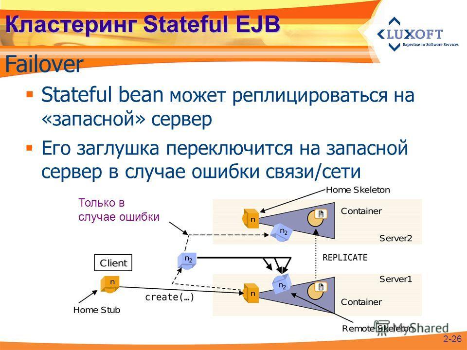 Кластеринг Stateful EJB Failover 2-26 Stateful bean может реплицироваться на «запасной» сервер Его заглушка переключится на запасной сервер в случае ошибки связи/сети Только в случае ошибки
