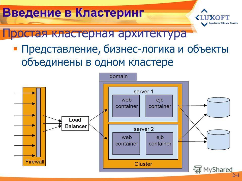 Представление, бизнес-логика и объекты объединены в одном кластере Введение в Кластеринг Простая кластерная архитектура 2-4