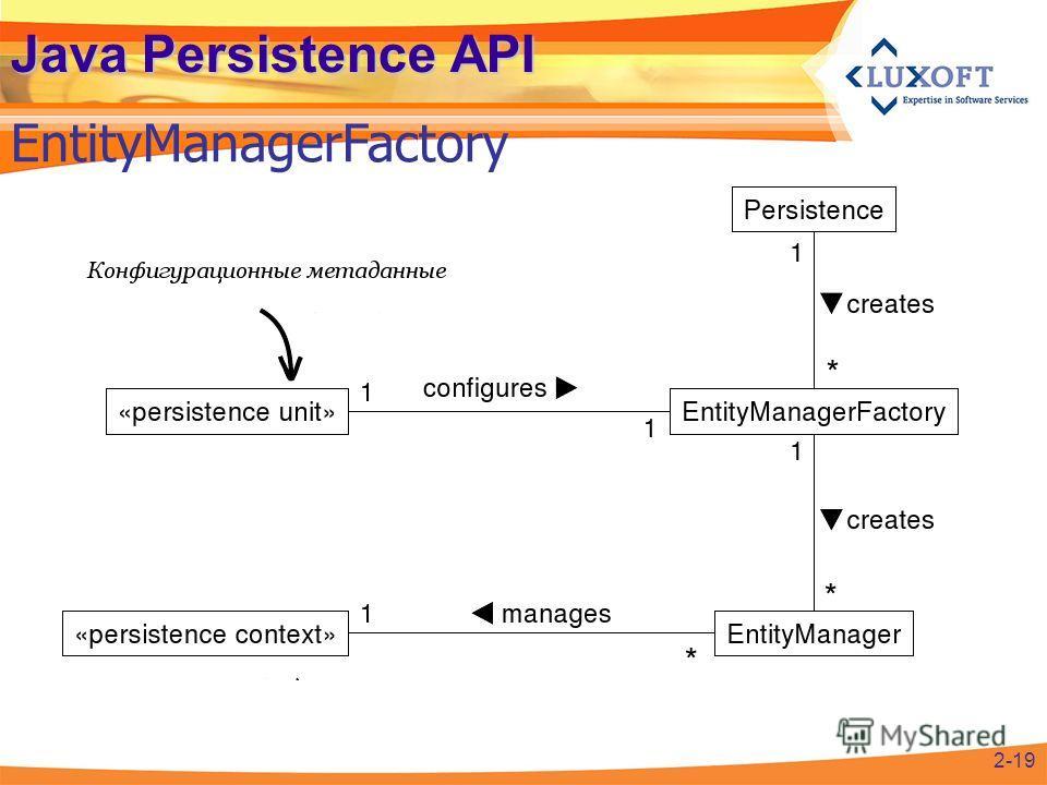 Java Persistence API EntityManagerFactory 2-19