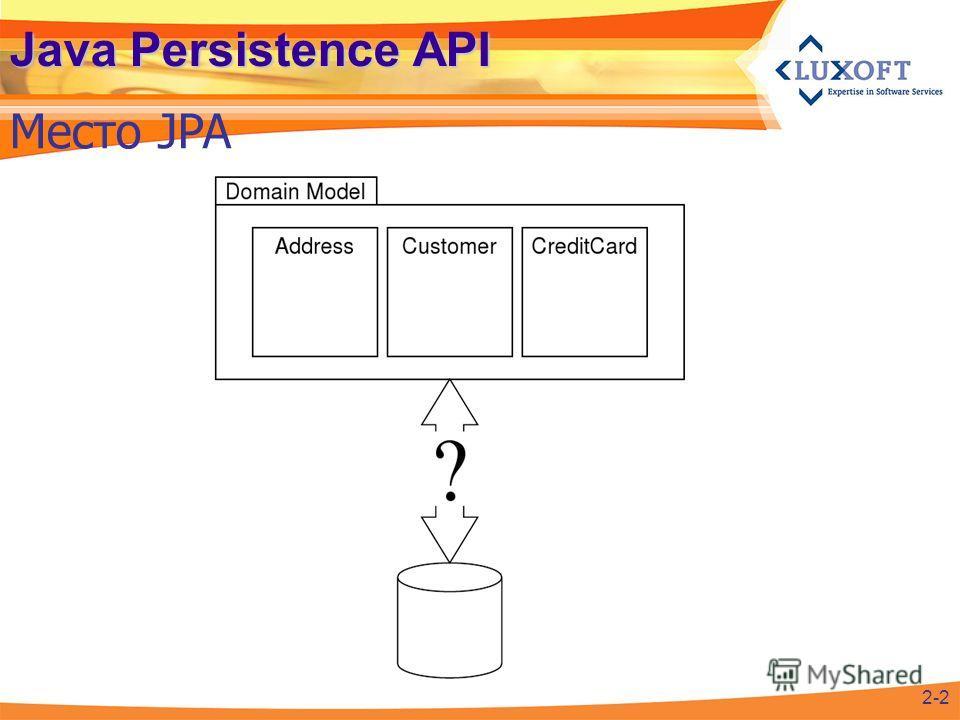 Java Persistence API Место JPA 2-2