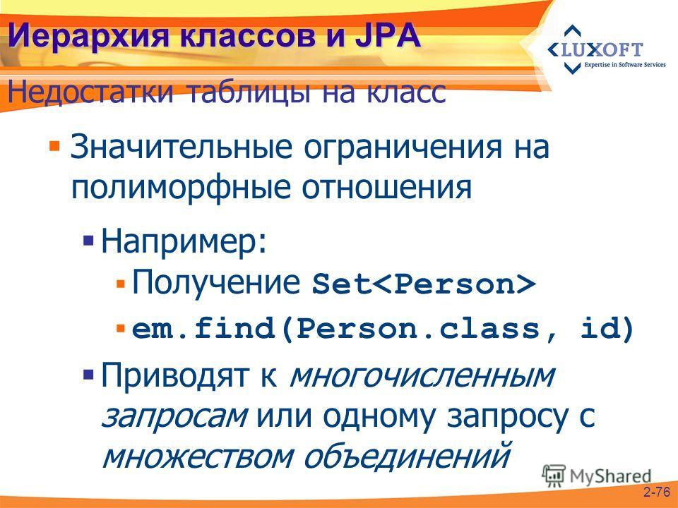 Иерархия классов и JPA Значительные ограничения на полиморфные отношения Например: Получение Set em.find(Person.class, id) Приводят к многочисленным запросам или одному запросу с множеством объединений Недостатки таблицы на класс 2-76