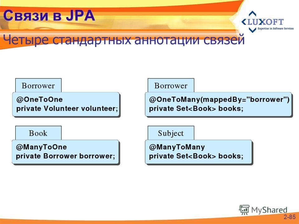 Связи в JPA Четыре стандартных аннотации связей 2-85
