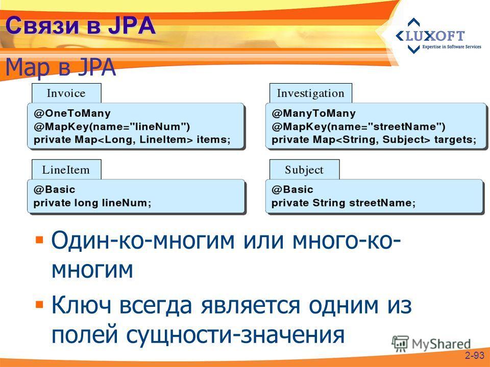 Связи в JPA Map в JPA 2-93 Один-ко-многим или много-ко- многим Ключ всегда является одним из полей сущности-значения