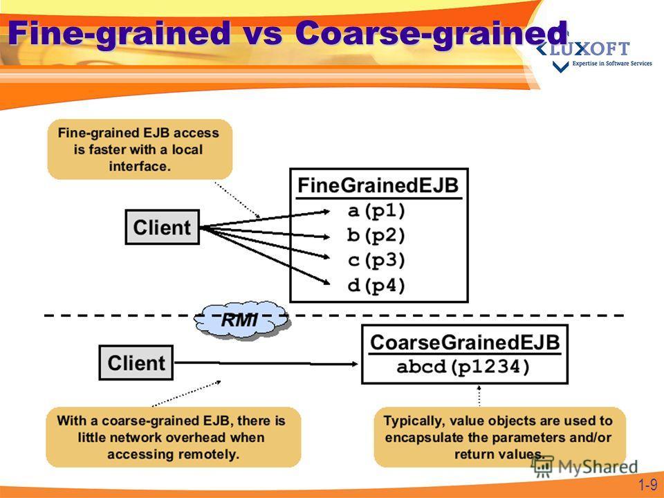 1-9 Fine-grained vs Coarse-grained