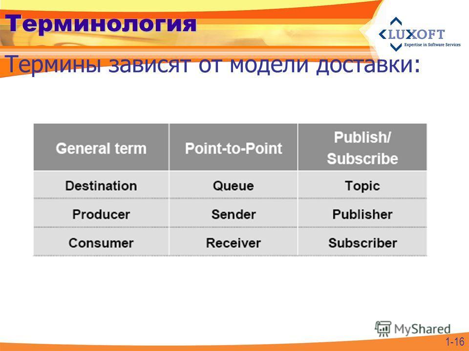 1-16Терминология Термины зависят от модели доставки: