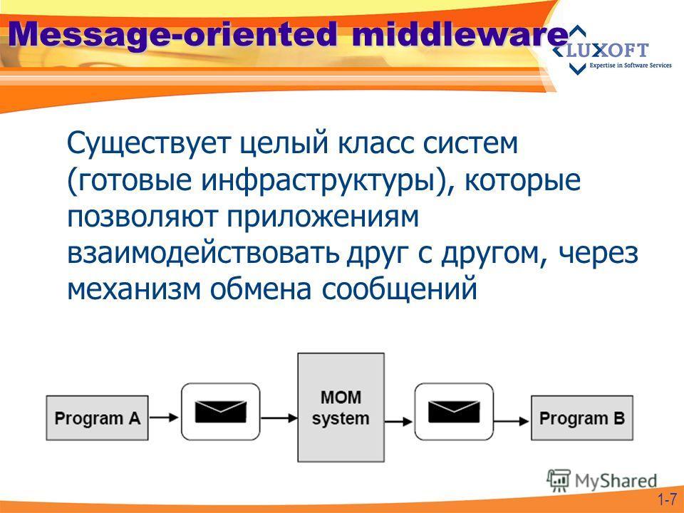 1-7 Message-oriented middleware Существует целый класс систем (готовые инфраструктуры), которые позволяют приложениям взаимодействовать друг с другом, через механизм обмена сообщений
