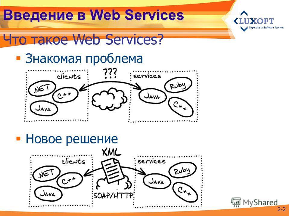 Введение в Web Services Знакомая проблема Новое решение Что такое Web Services? 2-2