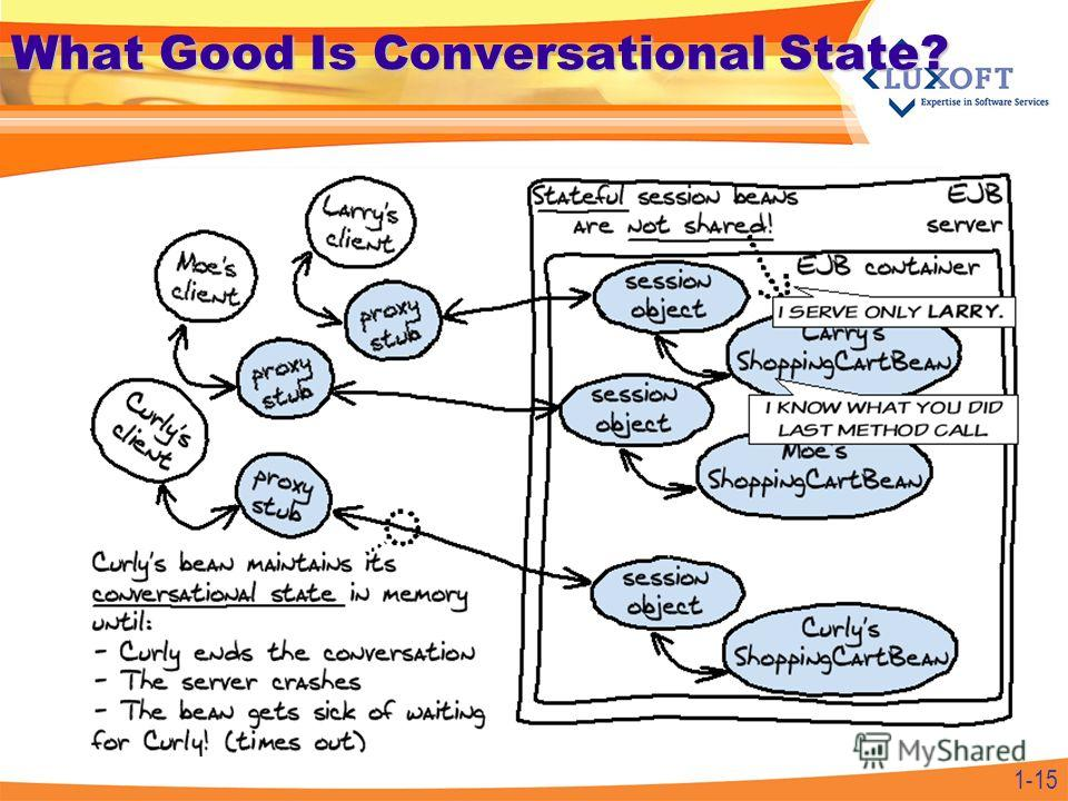 1-15 What Good Is Conversational State?