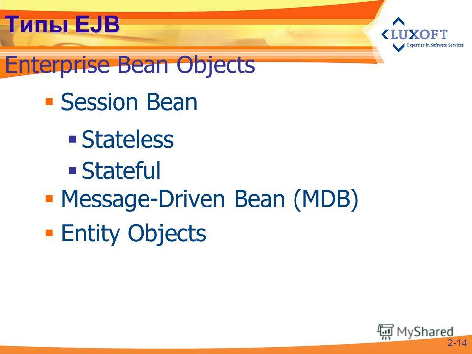 Типы EJB Session Bean Stateless Stateful Message-Driven Bean (MDB) Entity Objects Enterprise Bean Objects 2-14