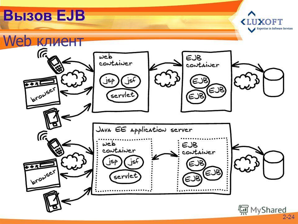 Вызов EJB Web клиент 2-24