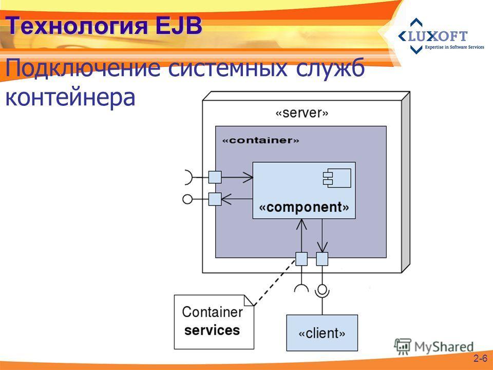 Технология EJB Подключение системных служб контейнера 2-6