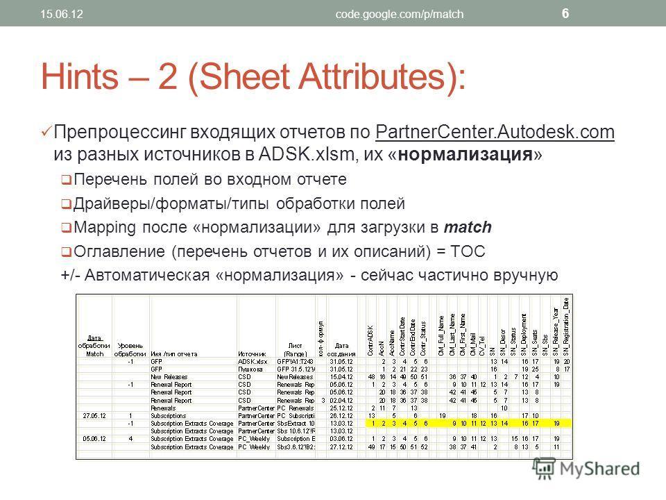 Hints – 2 (Sheet Attributes): Препроцессинг входящих отчетов по PartnerCenter.Autodesk.com из разных источников в ADSK.xlsm, их «нормализация» Перечень полей во входном отчете Драйверы/форматы/типы обработки полей Mapping после «нормализации» для заг