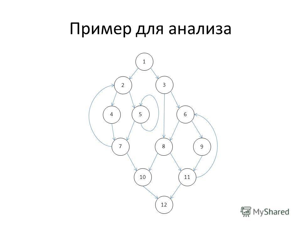 Пример для анализа 1 2 3 4 5 7 12 6 8 9 1011