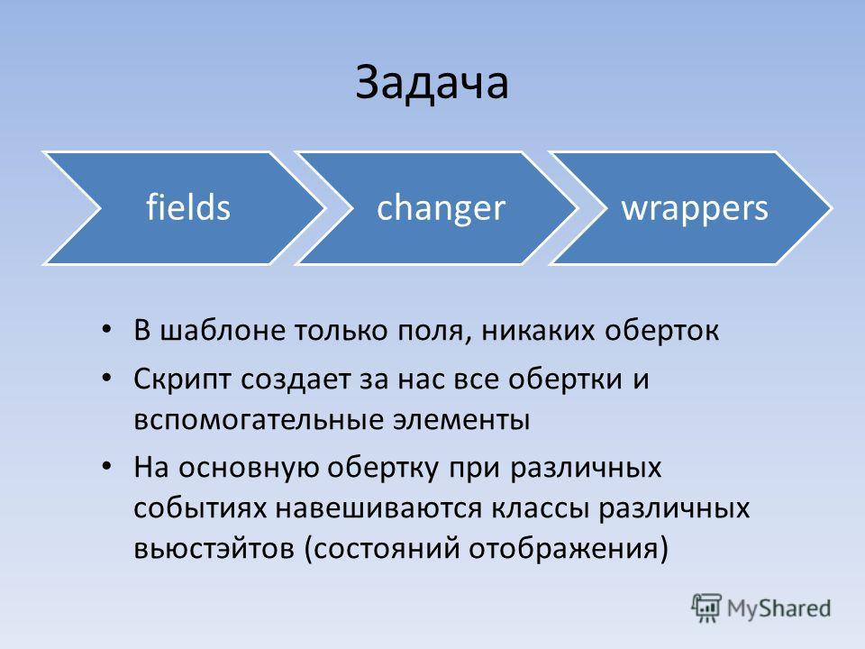 Задача fieldschangerwrappers В шаблоне только поля, никаких оберток Скрипт создает за нас все обертки и вспомогательные элементы На основную обертку при различных событиях навешиваются классы различных вьюстэйтов (состояний отображения)