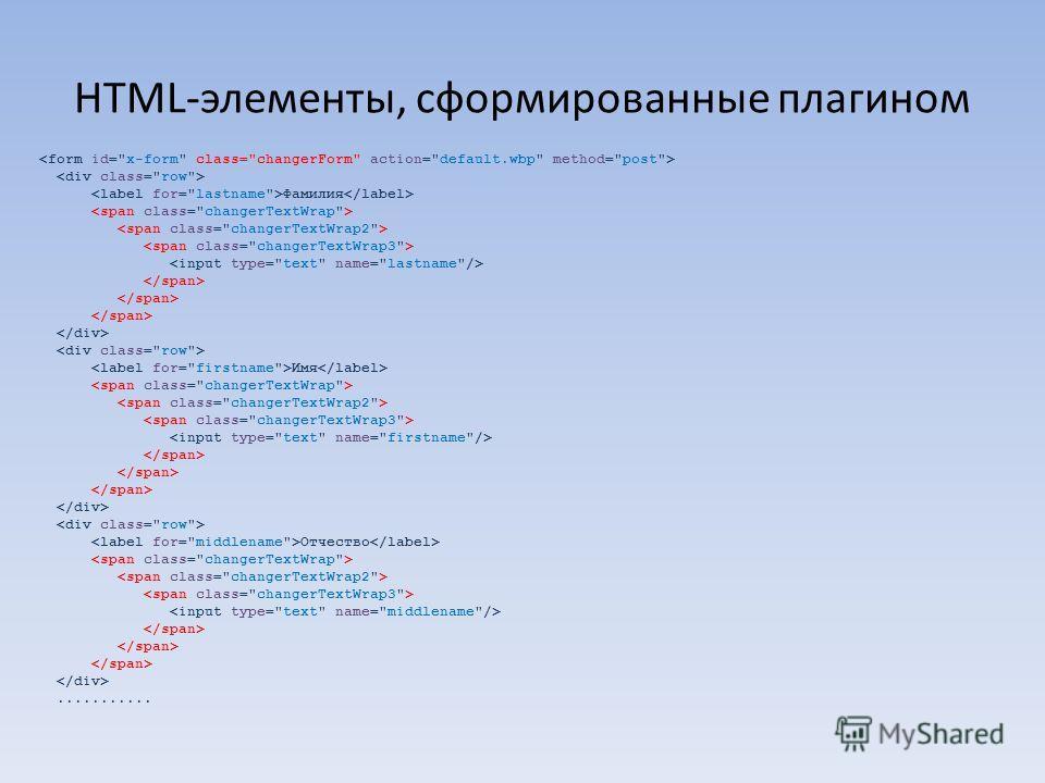 HTML-элементы, сформированные плагином Фамилия Имя Отчество...........