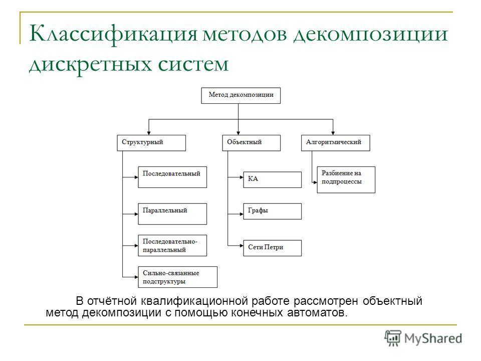 Классификация методов декомпозиции дискретных систем В отчётной квалификационной работе рассмотрен объектный метод декомпозиции с помощью конечных автоматов.