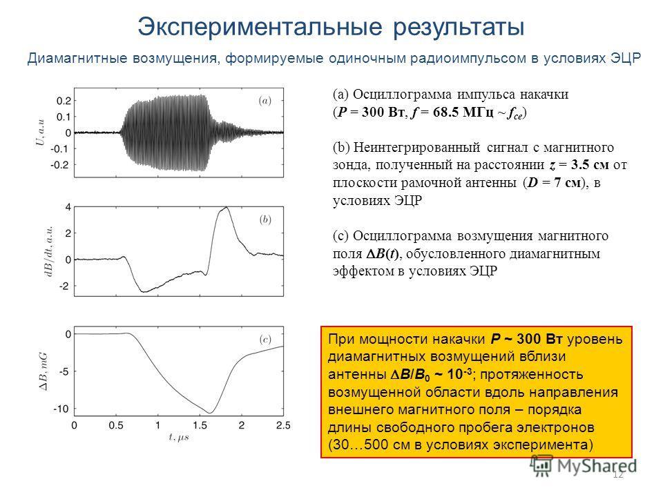12 (а) Осциллограмма импульса накачки (P = 300 Вт, f = 68.5 МГц ~ f ce ) (b) Неинтегрированный сигнал с магнитного зонда, полученный на расстоянии z = 3.5 см от плоскости рамочной антенны (D = 7 см), в условиях ЭЦР (c) Осциллограмма возмущения магнит