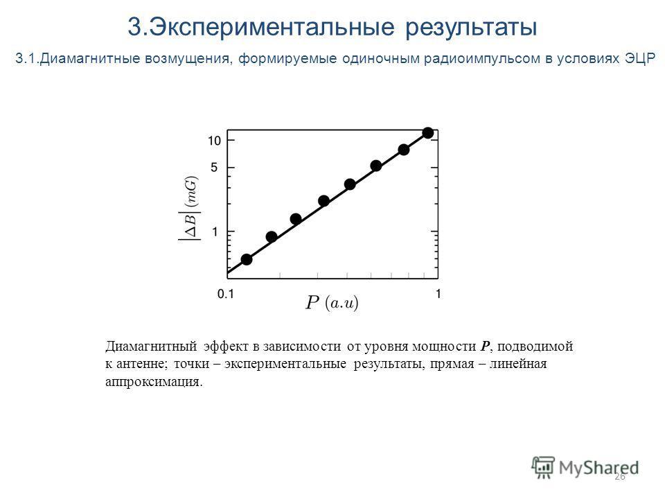 26 3.Экспериментальные результаты 3.1.Диамагнитные возмущения, формируемые одиночным радиоимпульсом в условиях ЭЦР Диамагнитный эффект в зависимости от уровня мощности P, подводимой к антенне; точки – экспериментальные результаты, прямая – линейная а