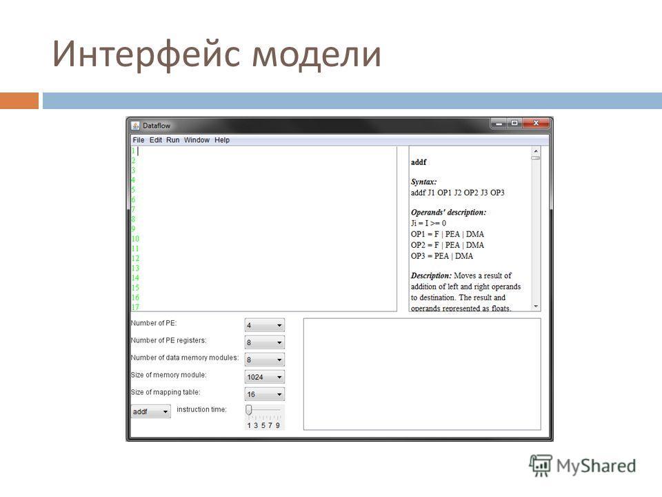 Интерфейс модели