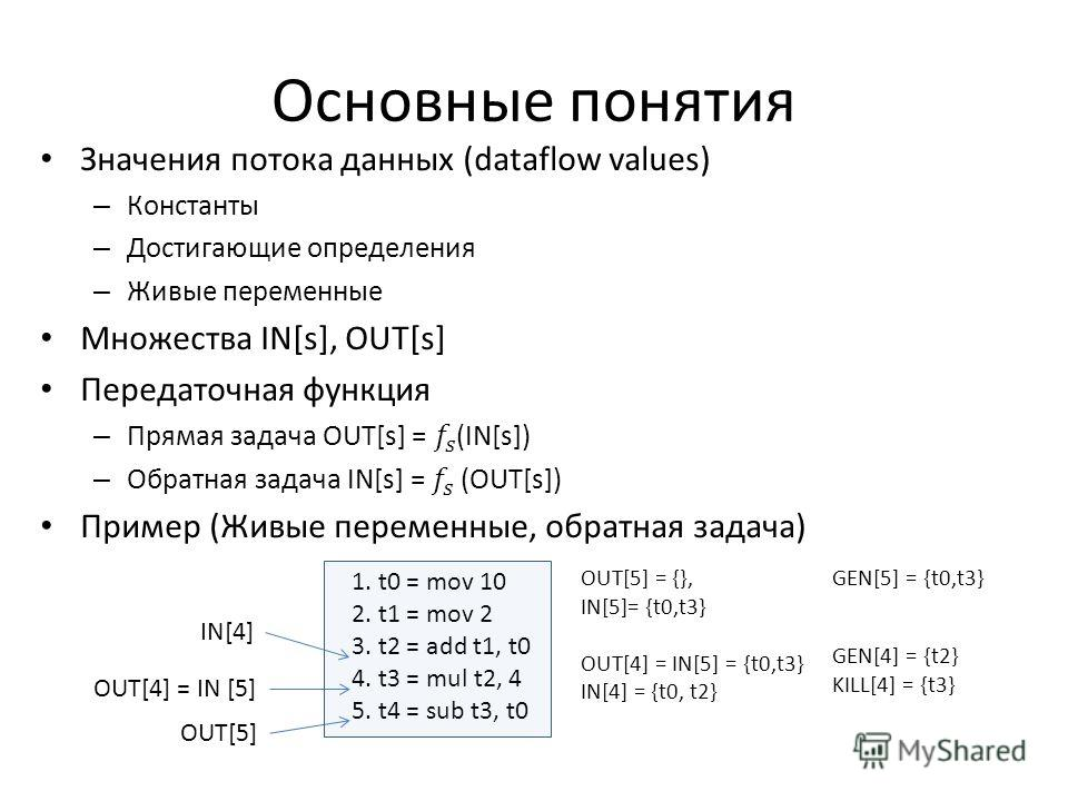 Основные понятия 1. t0 = mov 10 2. t1 = mov 2 3. t2 = add t1, t0 4. t3 = mul t2, 4 5. t4 = sub t3, t0 OUT[5] = {}, IN[5]= {t0,t3} OUT[4] = IN[5] = {t0,t3} IN[4] = {t0, t2} IN[4] OUT[4] = IN [5] GEN[5] = {t0,t3} GEN[4] = {t2} KILL[4] = {t3} OUT[5]