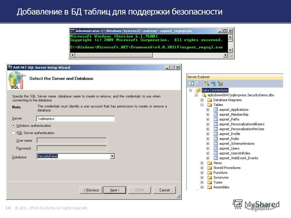 ® 2011. EPAM Systems. All rights reserved. Добавление в БД таблиц для поддержки безопасности 14
