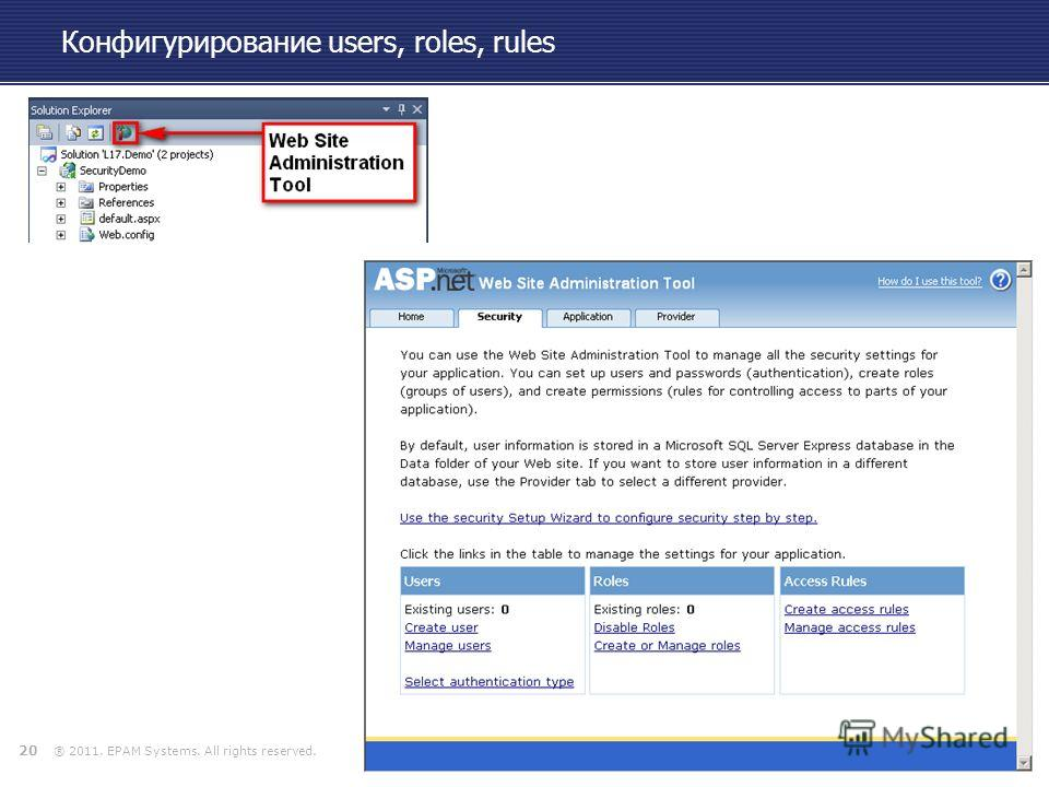 ® 2011. EPAM Systems. All rights reserved. Конфигурирование users, roles, rules 20