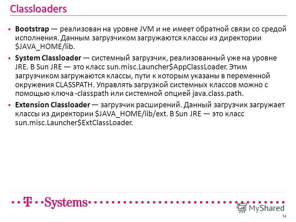Classloaders 14 Bootstrap реализован на уровне JVM и не имеет обратной связи со средой исполнения. Данным загрузчиком загружаются классы из директории $JAVA_HOME/lib. System Classloader системный загрузчик, реализованный уже на уровне JRE. В Sun JRE