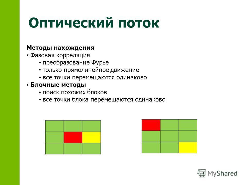 Оптический поток Методы нахождения Фазовая корреляция преобразование Фурье только прямолинейное движение все точки перемещаются одинаково Блочные методы поиск похожих блоков все точки блока перемещаются одинаково