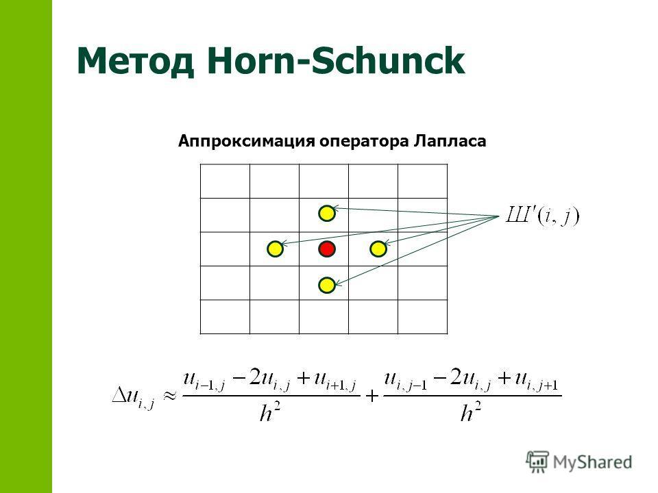Метод Horn-Schunck Аппроксимация оператора Лапласа