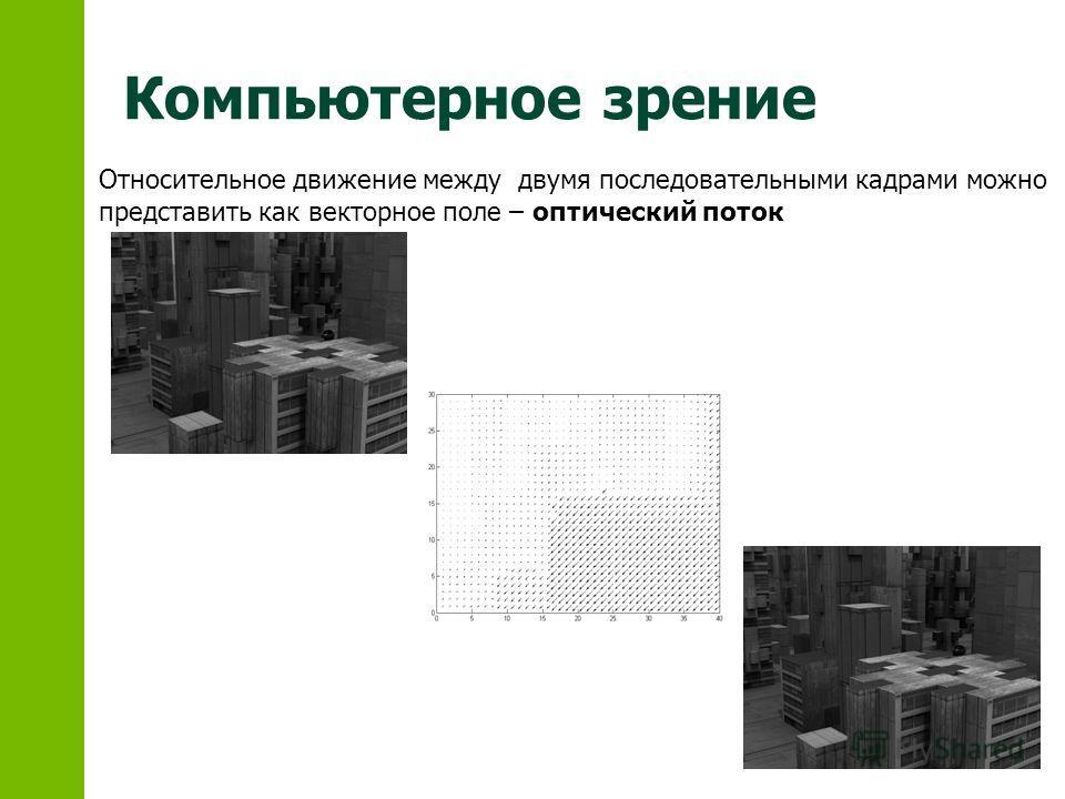 Компьютерное зрение Относительное движение между двумя последовательными кадрами можно представить как векторное поле – оптический поток