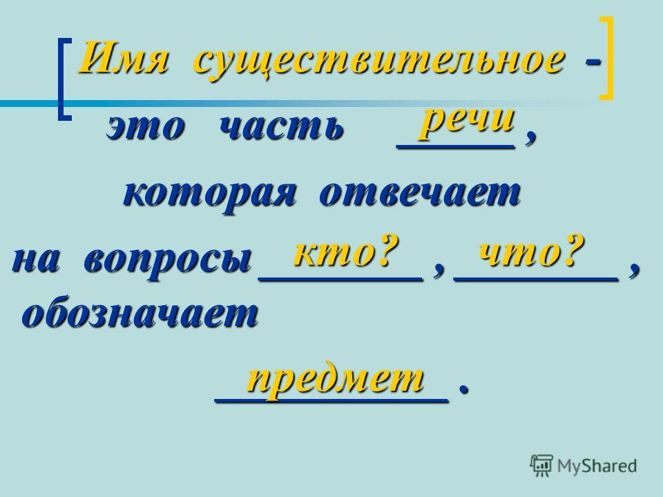 Имя существительное - Имя существительное - это часть _____, которая отвечает на вопросы _______, _______, обозначает на вопросы _______, _______, обозначает __________. __________. речи кто? что? предмет