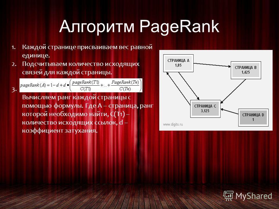 Алгоритм PageRank 1.Каждой странице присваиваем вес равной единице. 2.Подсчитываем количество исходящих связей для каждой страницы. 3. Вычисляем ранг каждой страницы с помощью формулы. Где A – страница, ранг которой необходимо найти, C(T1) – количест