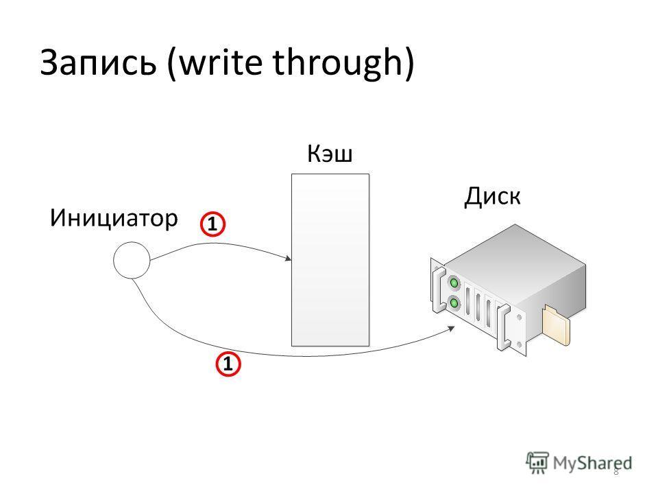 Запись (write through) 8